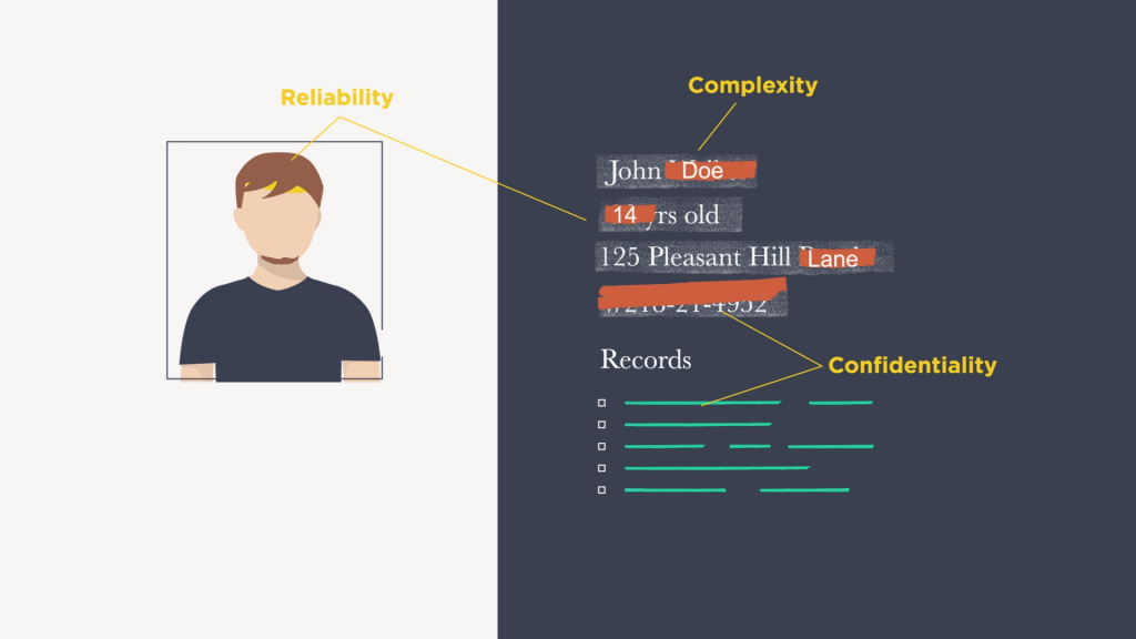 ExactData Profile Screen